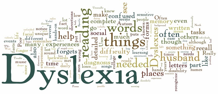 An Insightful Guide to Help YOU Understand Everything about Dyslexia